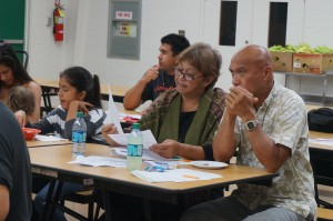 Moloka'i Island Council @ Office Of Hawaiian Affairs - Conference Room